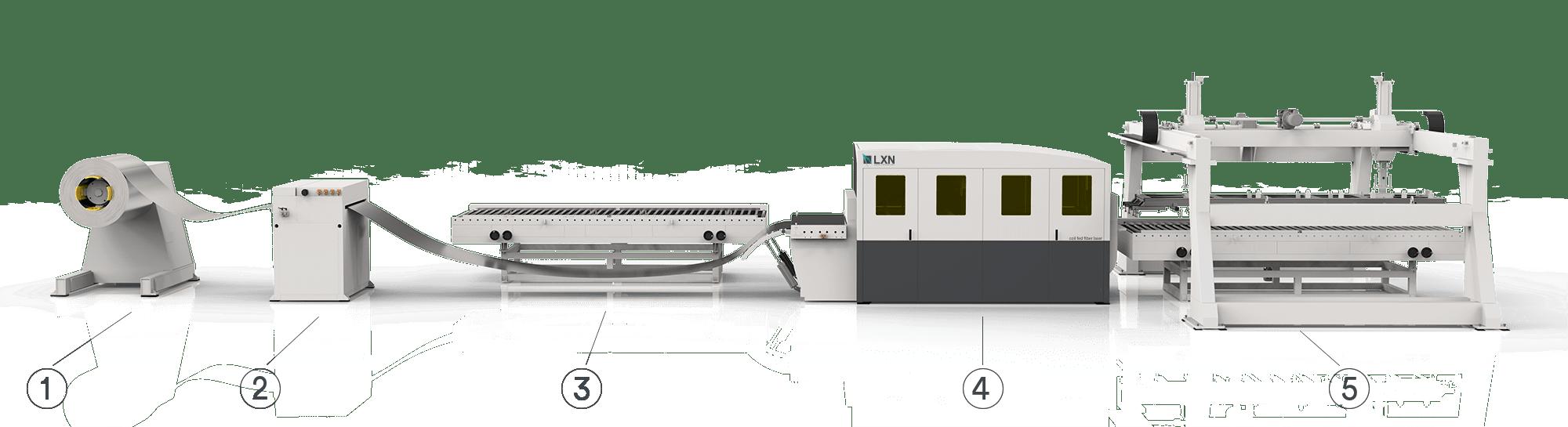 laser cutting scheme