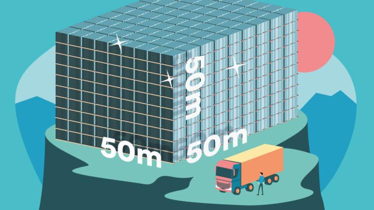 13870 metri cubi di profili